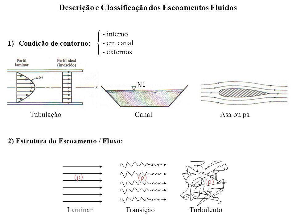Descrição e Classificação dos Escoamentos Fluidos