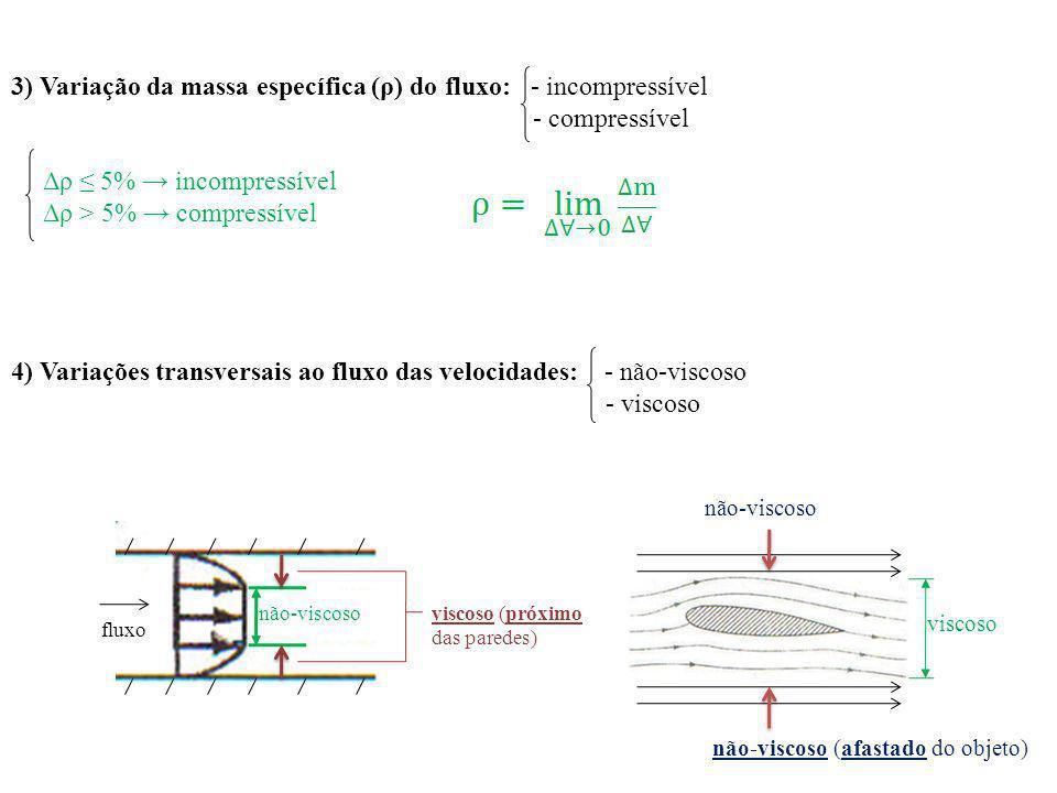 3) Variação da massa específica (ρ) do fluxo: - incompressível