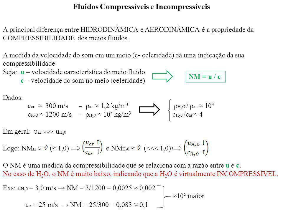 Fluidos Compressíveis e Incompressíveis