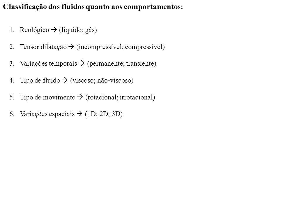 Classificação dos fluidos quanto aos comportamentos: