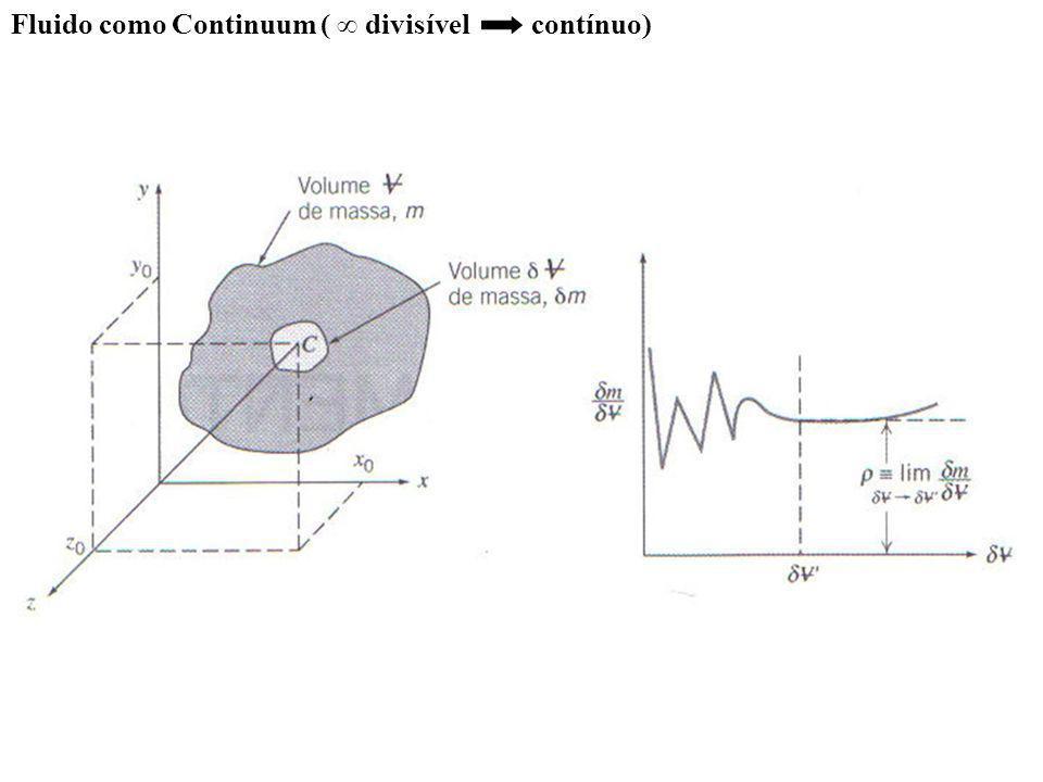 Fluido como Continuum ( ∞ divisível contínuo)