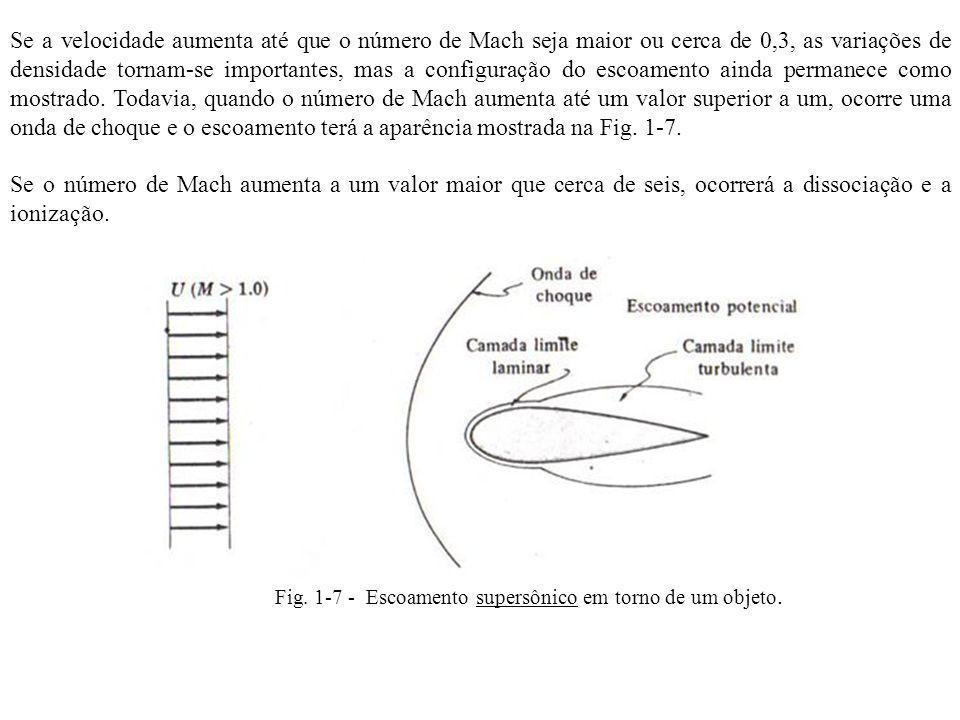 Se a velocidade aumenta até que o número de Mach seja maior ou cerca de 0,3, as variações de densidade tornam-se importantes, mas a configuração do escoamento ainda permanece como mostrado. Todavia, quando o número de Mach aumenta até um valor superior a um, ocorre uma onda de choque e o escoamento terá a aparência mostrada na Fig. 1-7.