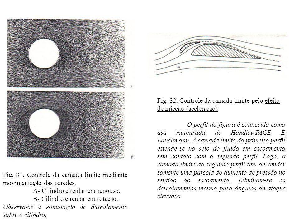 Fig. 82. Controle da camada limite pelo efeito de injeção (aceleração)
