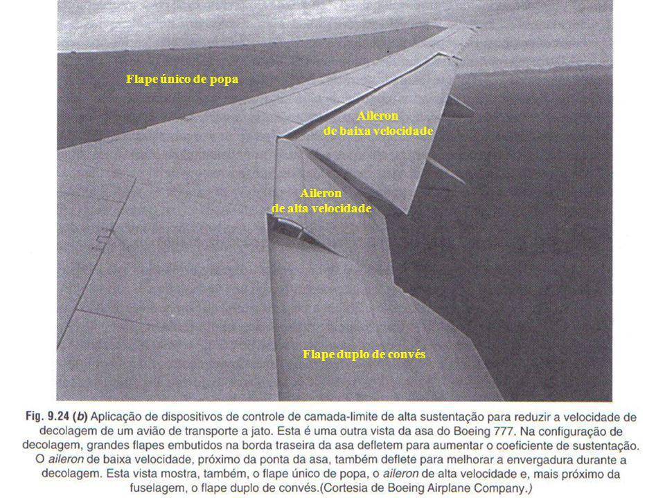 Flape único de popa Aileron de baixa velocidade Aileron de alta velocidade Flape duplo de convés