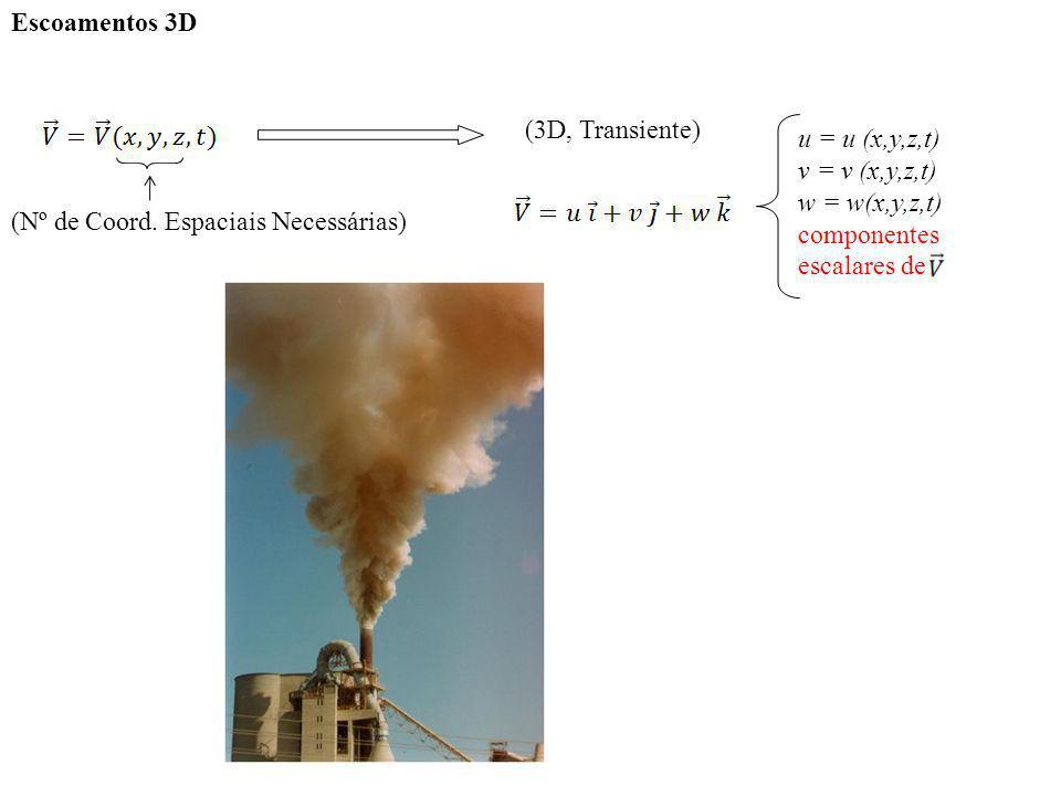 Escoamentos 3D (3D, Transiente) u = u (x,y,z,t) v = v (x,y,z,t) w = w(x,y,z,t) componentes. escalares de.