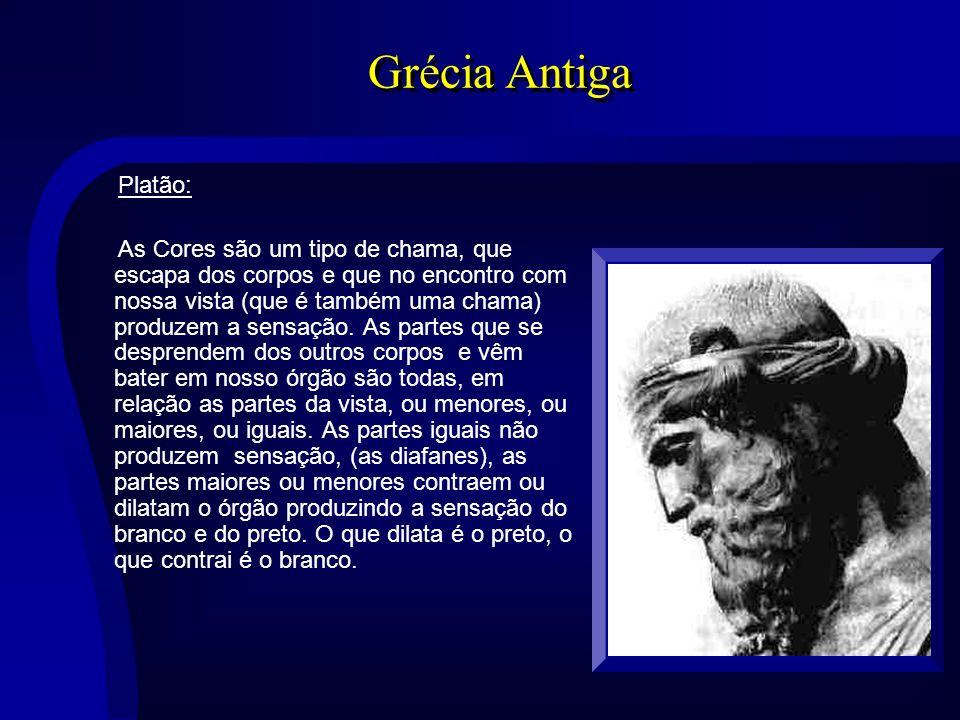 Grécia Antiga Platão: