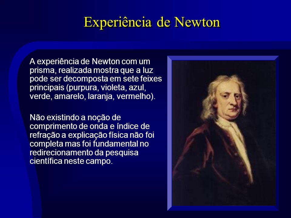 Experiência de Newton