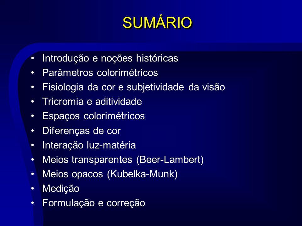 SUMÁRIO Introdução e noções históricas Parâmetros colorimétricos