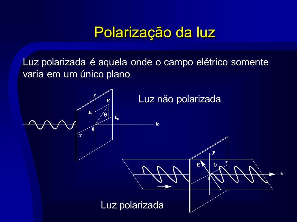 Polarização da luz Luz polarizada é aquela onde o campo elétrico somente varia em um único plano. E.