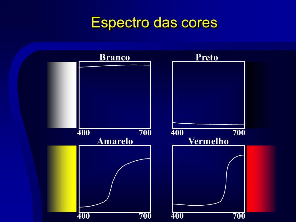 Espectro das cores Branco Preto Amarelo Vermelho 400 700 400 700 400