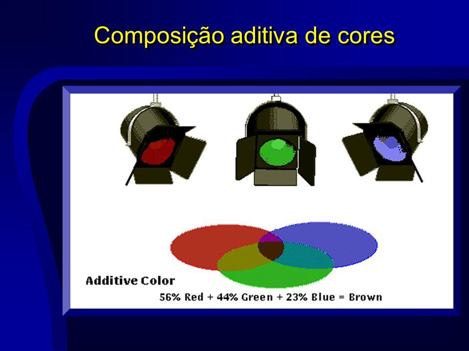 Composição aditiva de cores