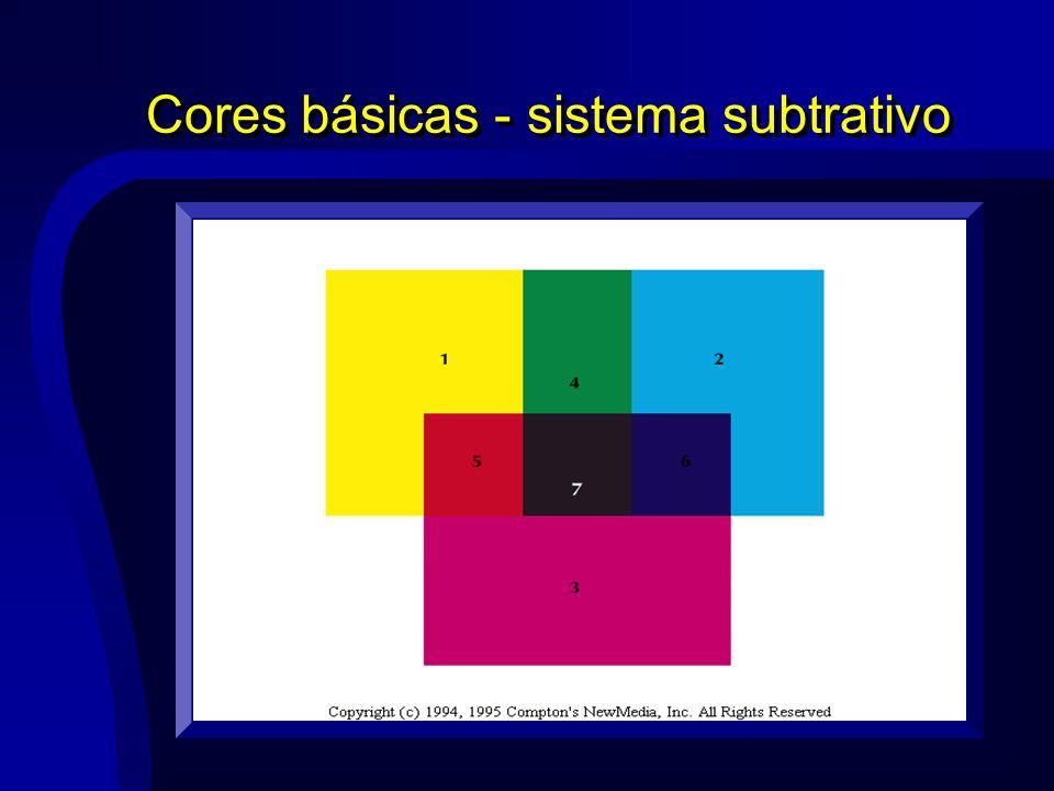 Cores básicas - sistema subtrativo
