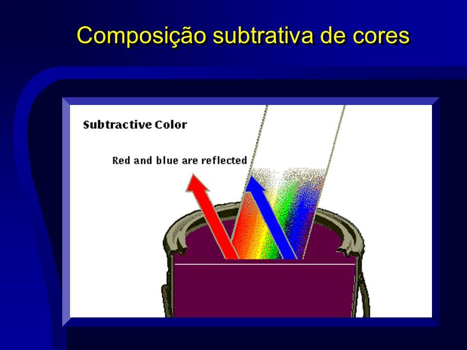 Composição subtrativa de cores