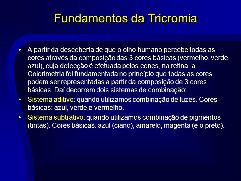 Fundamentos da Tricromia