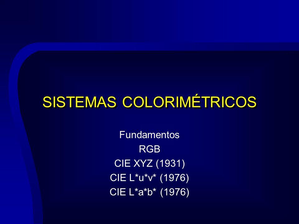 SISTEMAS COLORIMÉTRICOS