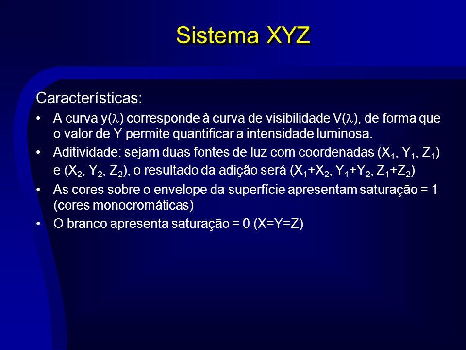 Sistema XYZ Características: