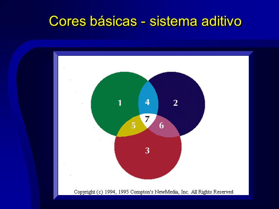 Cores básicas - sistema aditivo