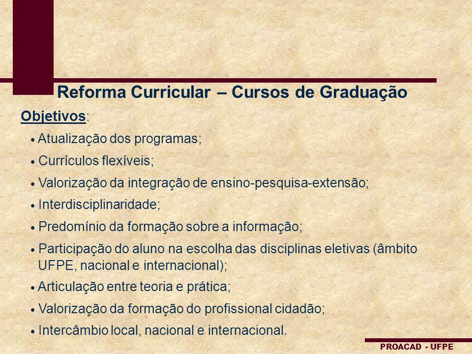 Reforma Curricular – Cursos de Graduação