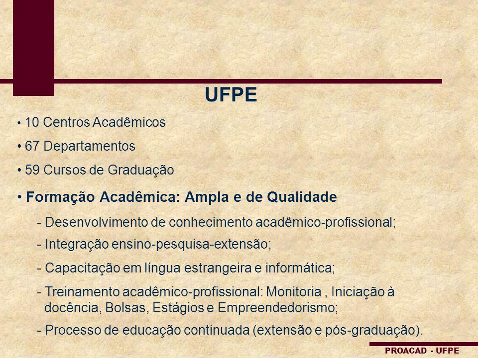 UFPE Formação Acadêmica: Ampla e de Qualidade 67 Departamentos