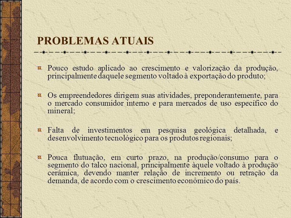 PROBLEMAS ATUAIS Pouco estudo aplicado ao crescimento e valorização da produção, principalmente daquele segmento voltado à exportação do produto;