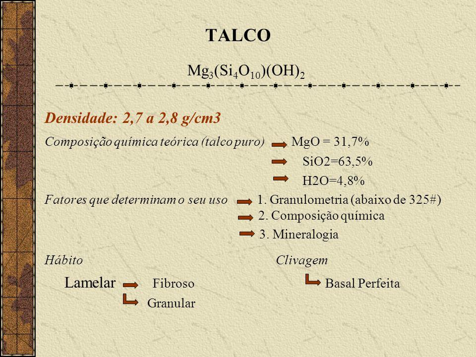 TALCO Mg3(Si4O10)(OH)2 Densidade: 2,7 a 2,8 g/cm3