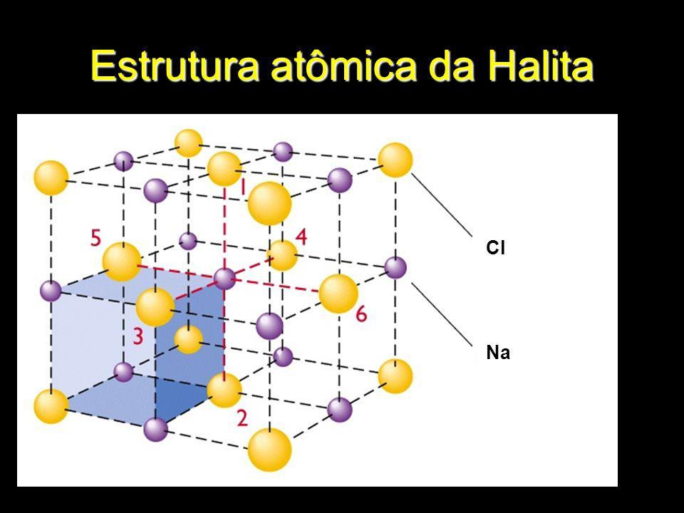 Estrutura atômica da Halita