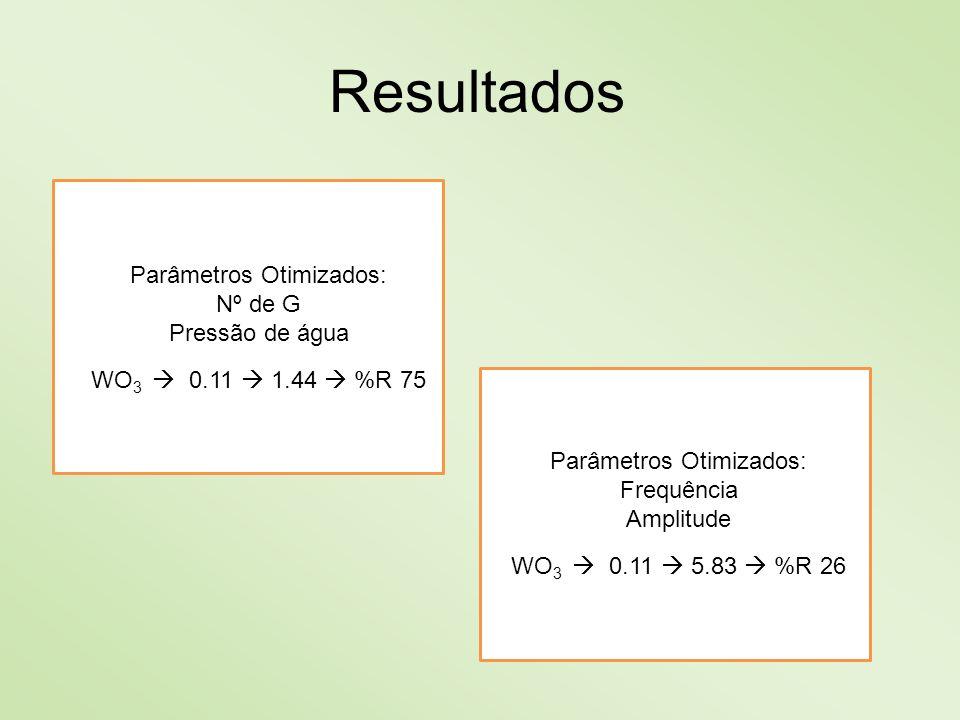 Resultados Parâmetros Otimizados: Nº de G Pressão de água