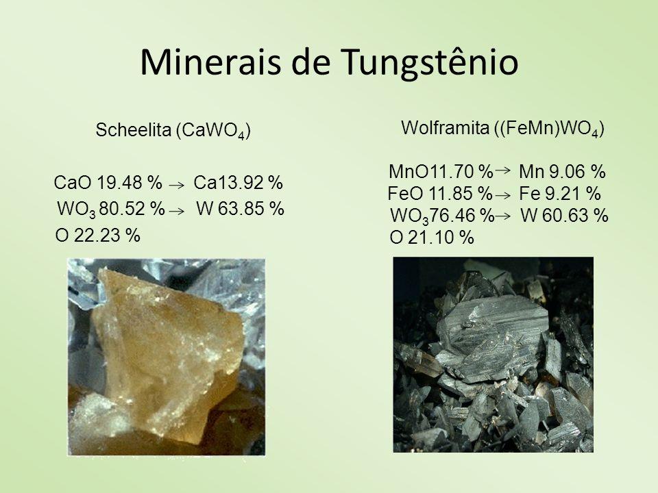 Minerais de Tungstênio