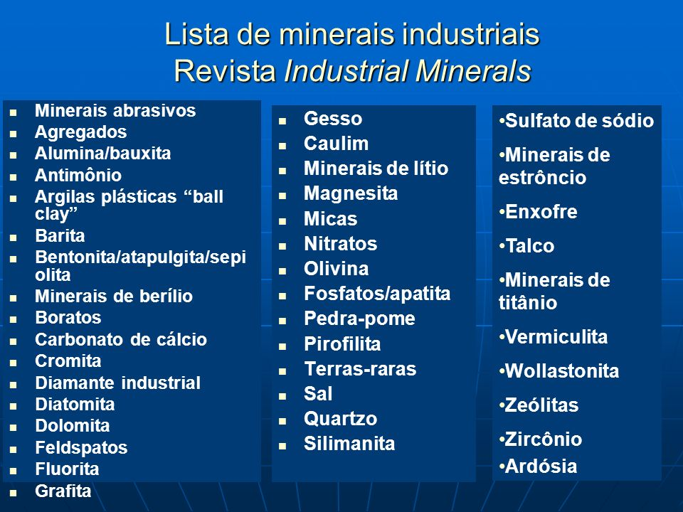 Lista de minerais industriais Revista Industrial Minerals