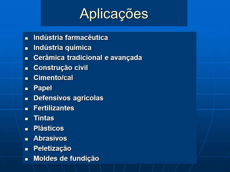 Aplicações Indústria farmacêutica Indústria química