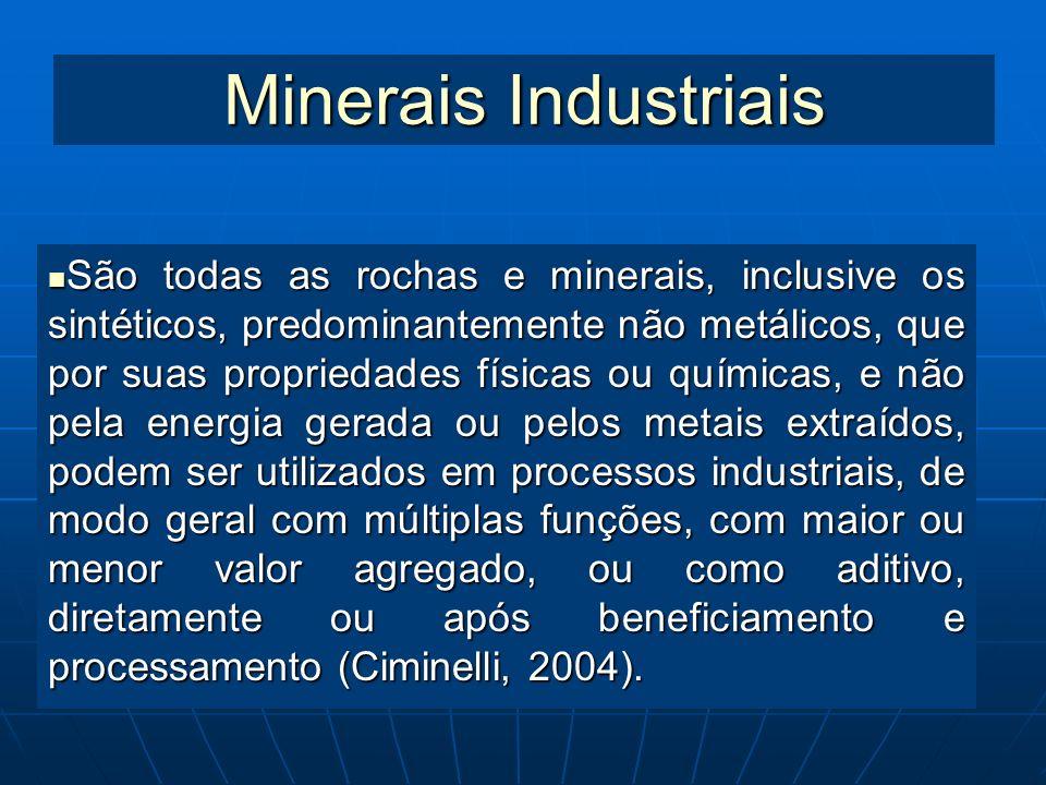 Minerais Industriais