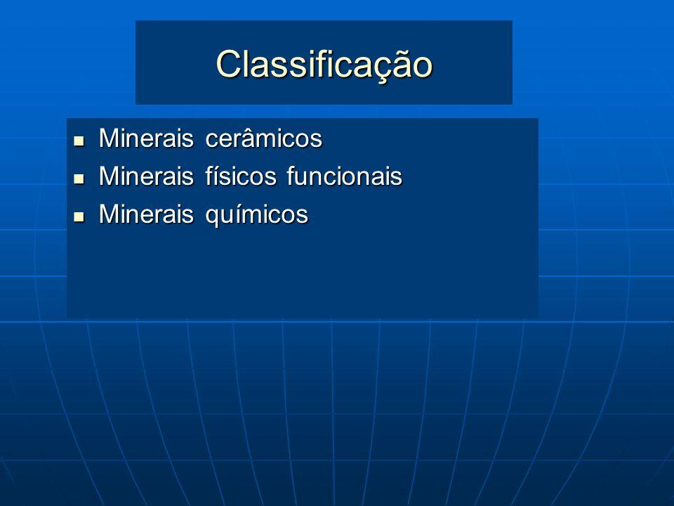 Classificação Minerais cerâmicos Minerais físicos funcionais