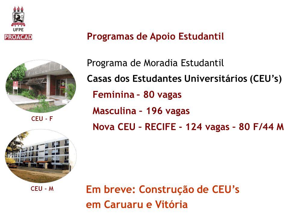 Em breve: Construção de CEU's em Caruaru e Vitória
