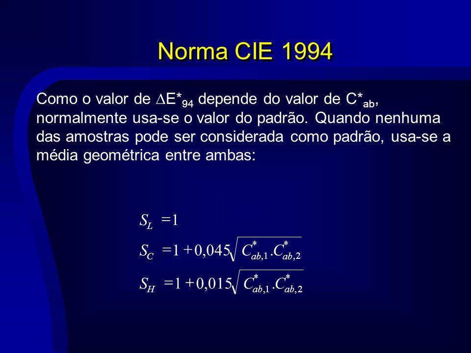 Norma CIE 1994