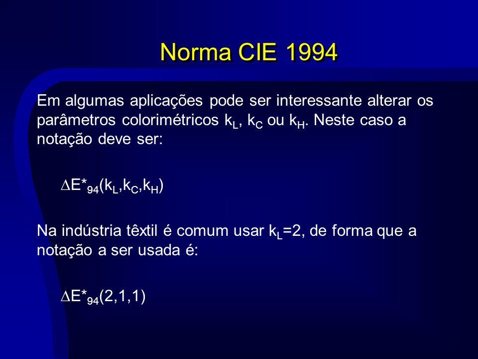 Norma CIE 1994 Em algumas aplicações pode ser interessante alterar os parâmetros colorimétricos kL, kC ou kH. Neste caso a notação deve ser: