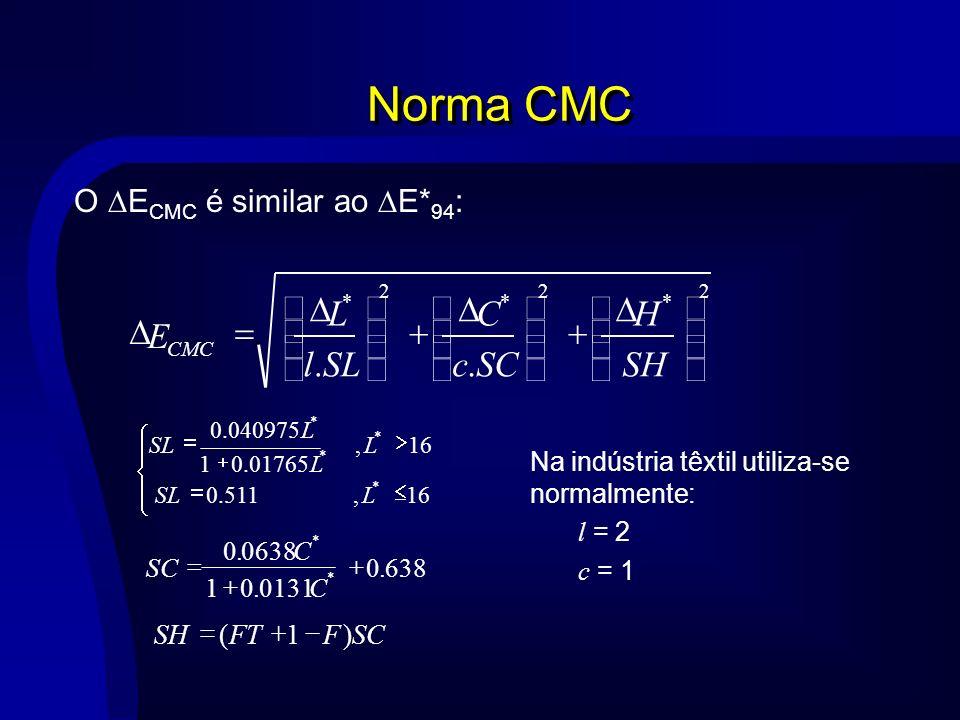 Norma CMC . ÷ ø ö ç è æ D + = SH H SC c C SL l L E
