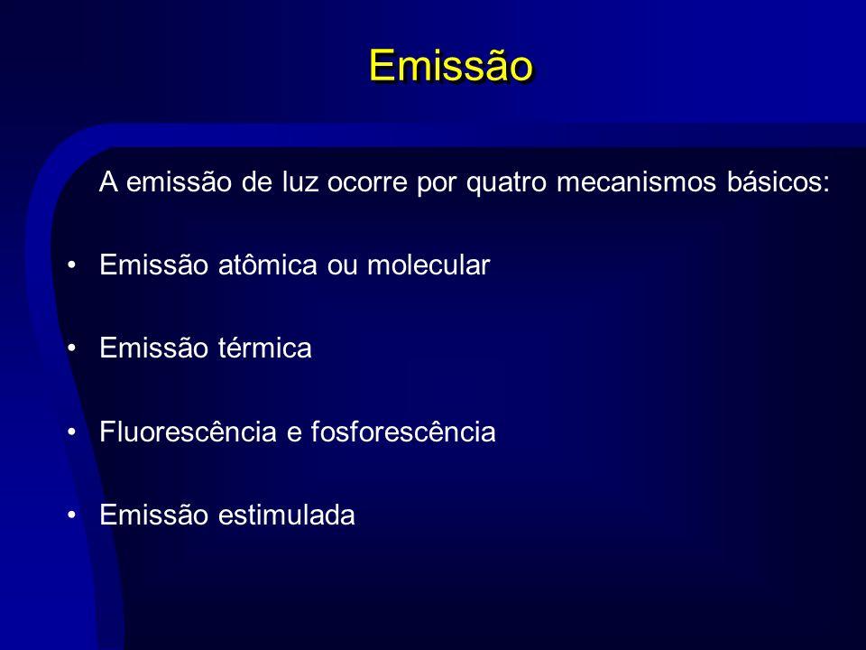 Emissão A emissão de luz ocorre por quatro mecanismos básicos: