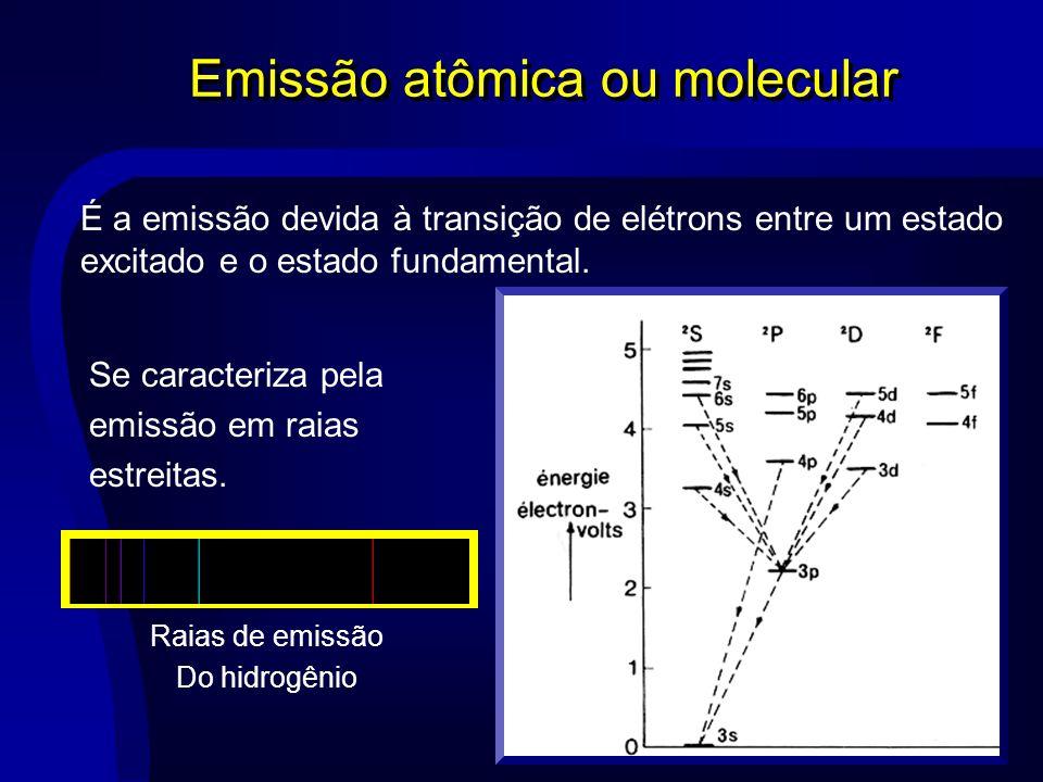 Emissão atômica ou molecular