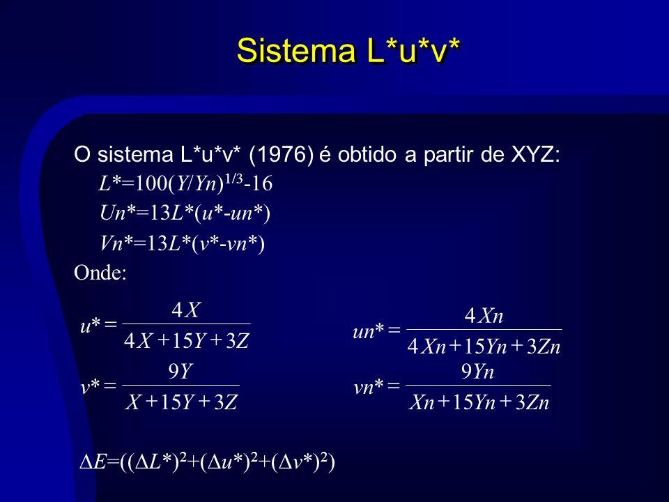 Sistema L*u*v* O sistema L*u*v* (1976) é obtido a partir de XYZ: