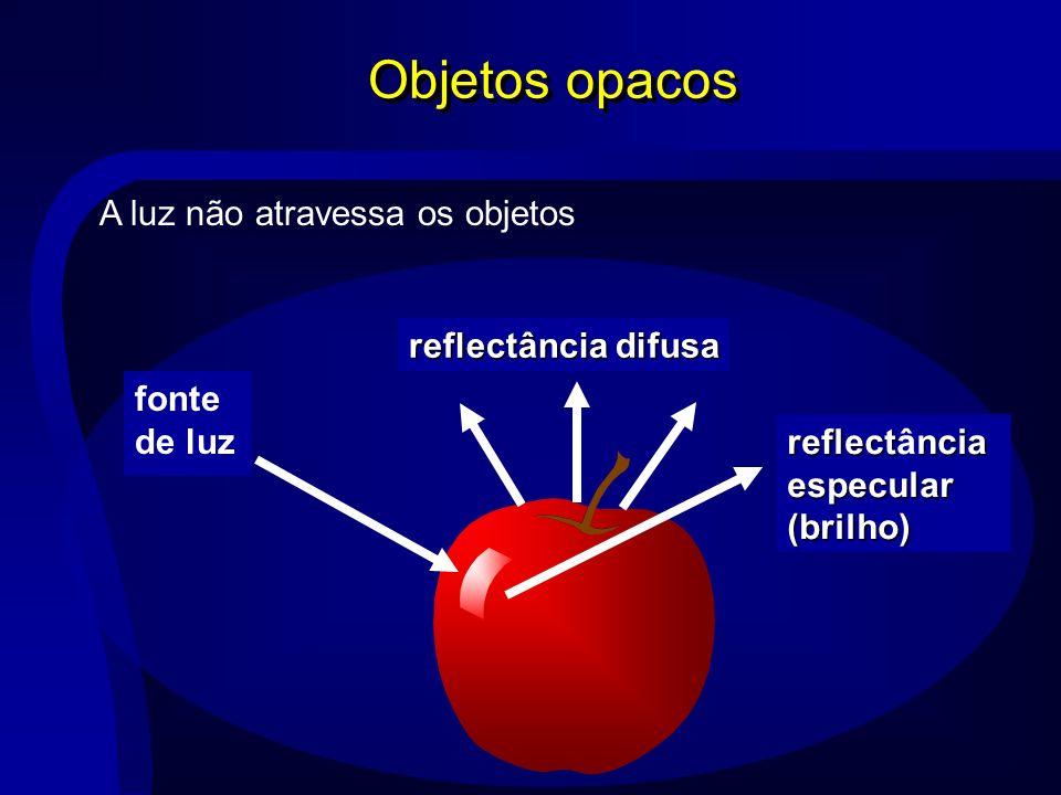 Objetos opacos A luz não atravessa os objetos reflectância difusa