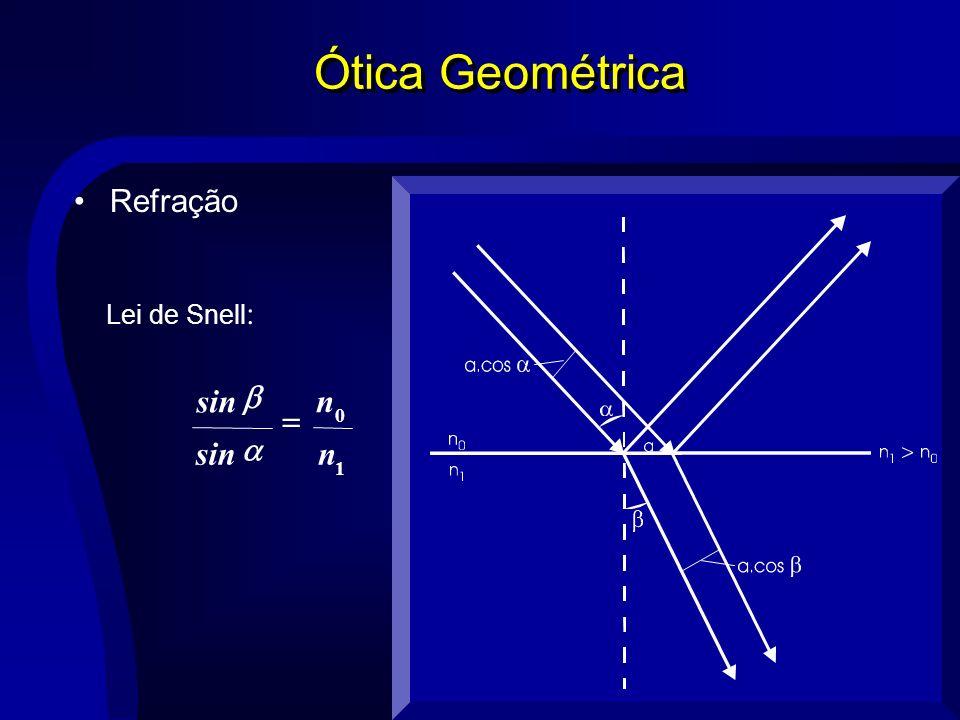 Ótica Geométrica Refração 1 n sin = a b Lei de Snell: