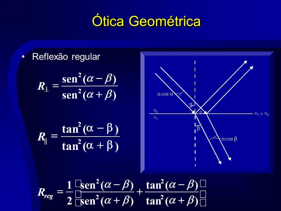 Ótica Geométrica ) ( tan b a + - = R ) ( sen b a + - = R ú û ù ê ë é +