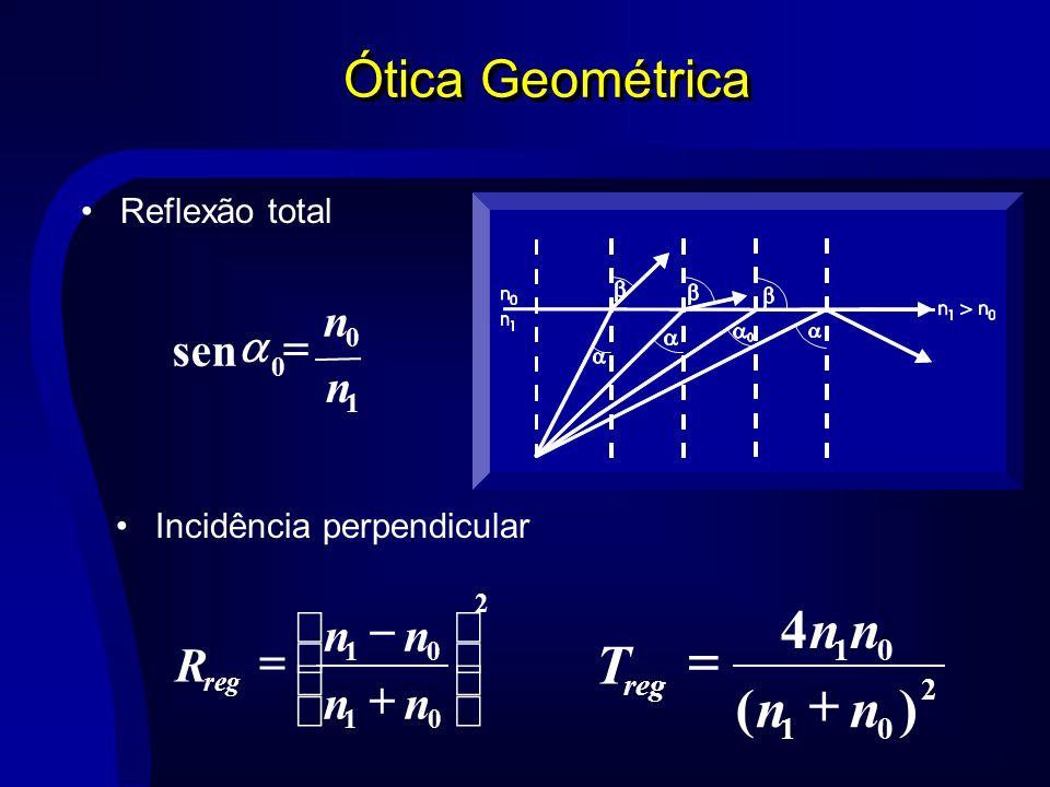 ) ( 4 n T + = Ótica Geométrica ÷ ø ö ç è æ + - = n R sen n = a
