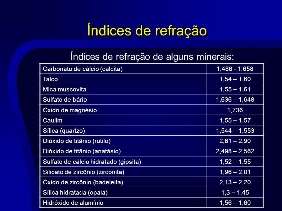 Índices de refração de alguns minerais:
