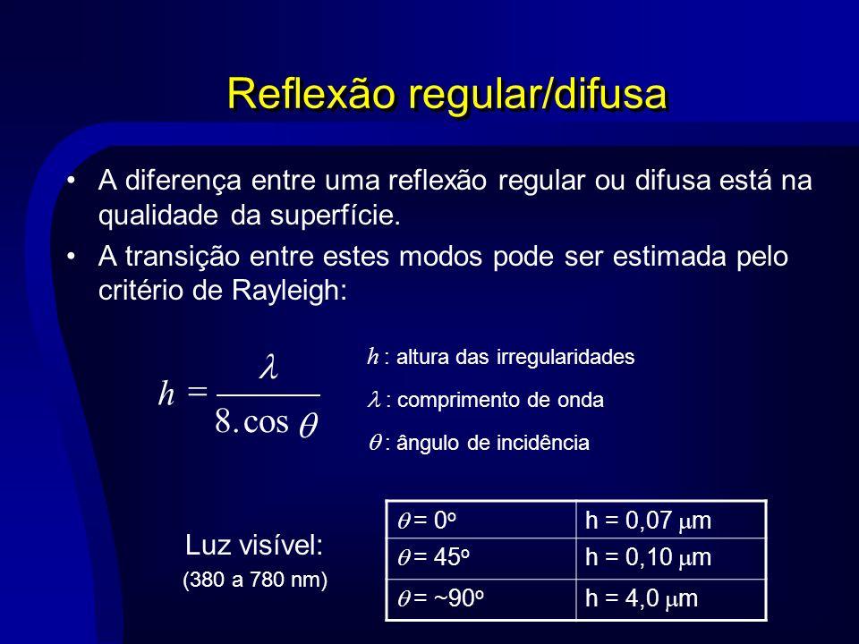 Reflexão regular/difusa