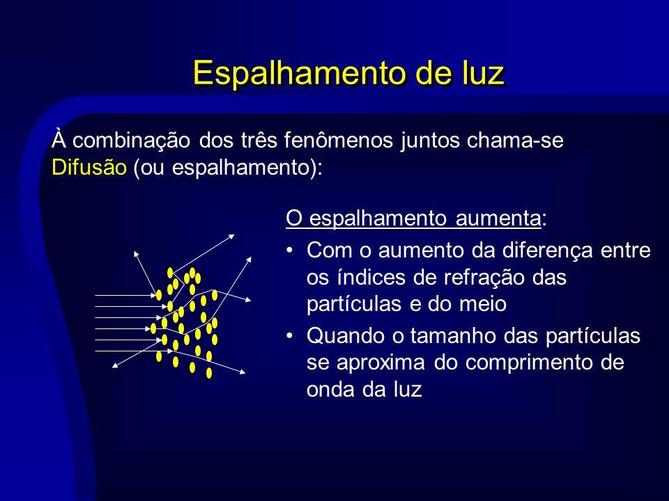 Espalhamento de luz À combinação dos três fenômenos juntos chama-se Difusão (ou espalhamento): O espalhamento aumenta: