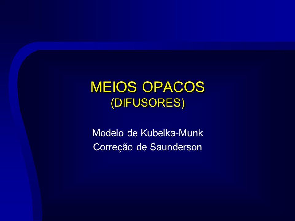 MEIOS OPACOS (DIFUSORES)