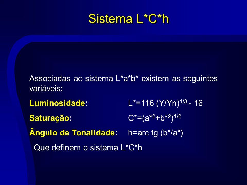 Sistema L*C*h Associadas ao sistema L*a*b* existem as seguintes variáveis: Luminosidade: L*=116 (Y/Yn)1/3 - 16.