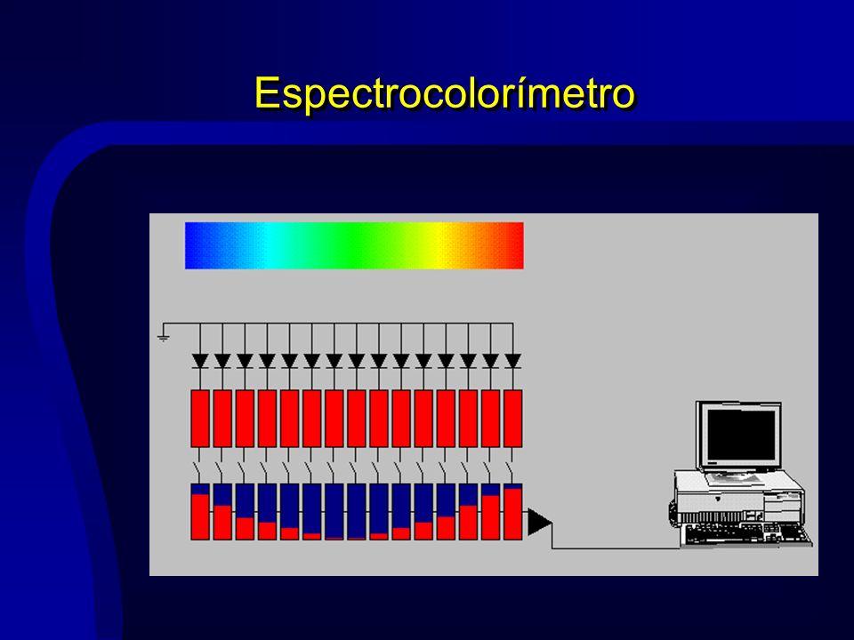 Espectrocolorímetro