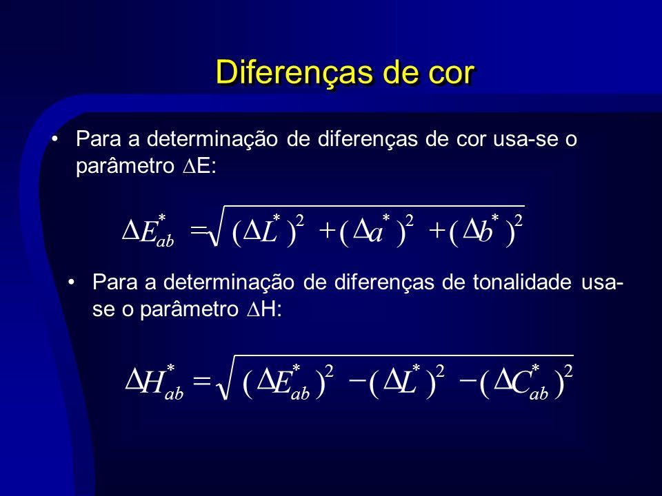 Diferenças de cor ) ( C L E H D - = ) ( b a L E D + =